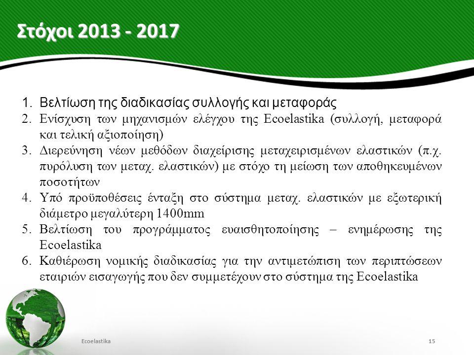 Στόχοι 2013 - 2017 Βελτίωση της διαδικασίας συλλογής και μεταφοράς