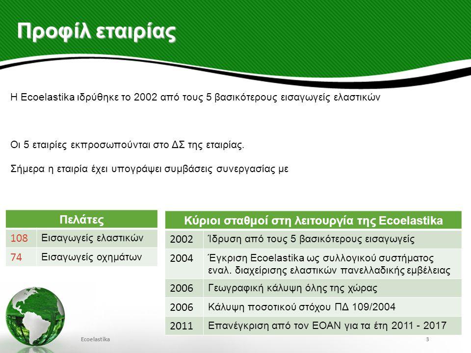 Υπεύθυνη Διακυβέρνηση Κύριοι σταθμοί στη λειτουργία της Ecoelastika