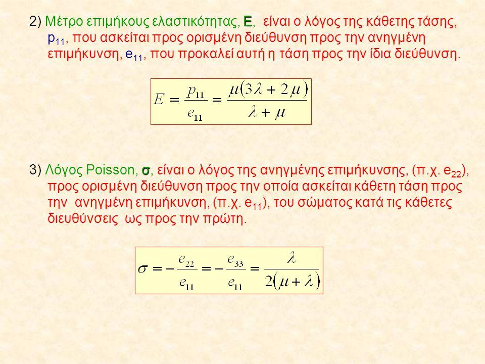 2) Μέτρο επιμήκους ελαστικότητας, E, είναι ο λόγος της κάθετης τάσης, p11, που ασκείται προς ορισμένη διεύθυνση προς την ανηγμένη επιμήκυνση, e11, που προκαλεί αυτή η τάση προς την ίδια διεύθυνση.