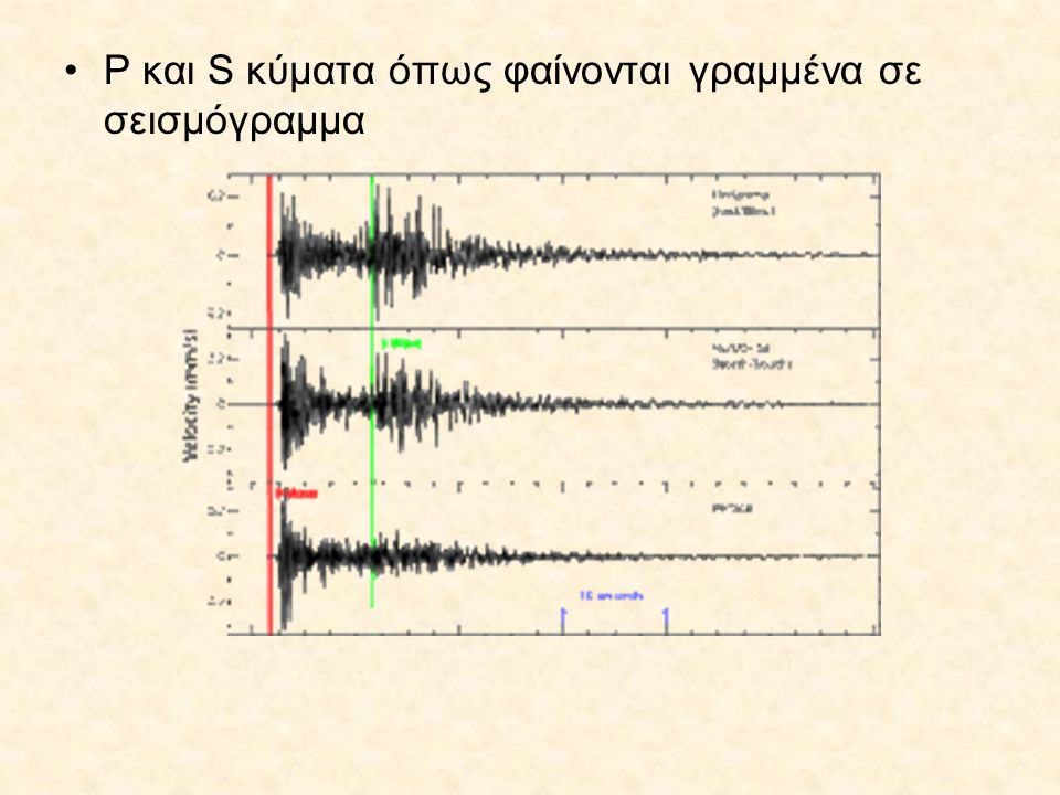 P και S κύματα όπως φαίνονται γραμμένα σε σεισμόγραμμα