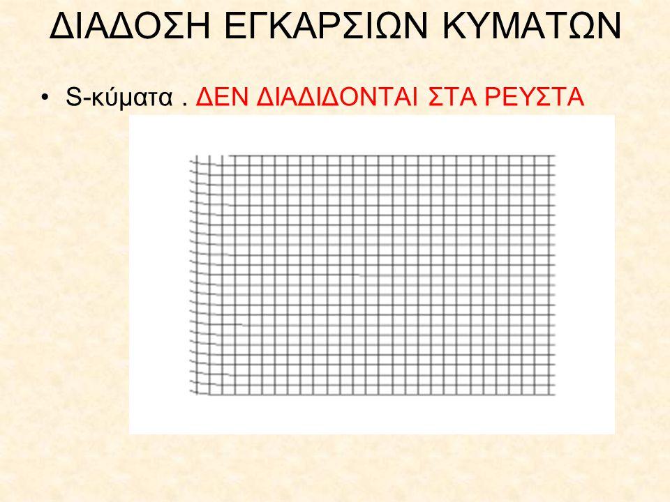 ΔΙΑΔΟΣΗ ΕΓΚΑΡΣΙΩΝ ΚΥΜΑΤΩΝ