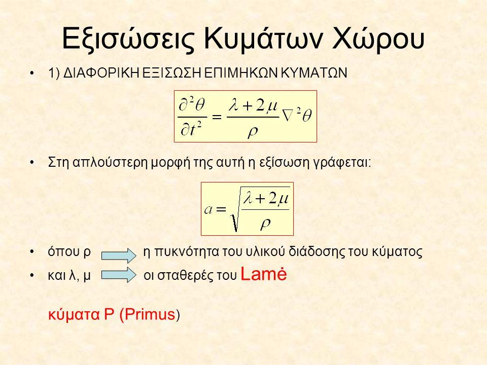 Εξισώσεις Κυμάτων Χώρου