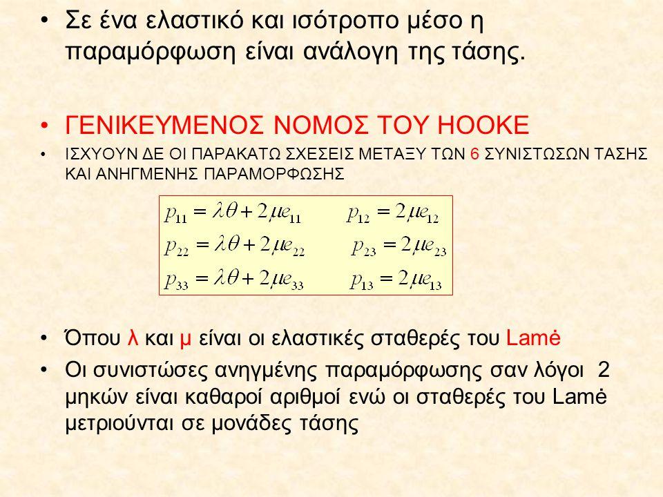ΓΕΝΙΚΕΥΜΕΝΟΣ ΝΟΜΟΣ ΤΟΥ HOOKE