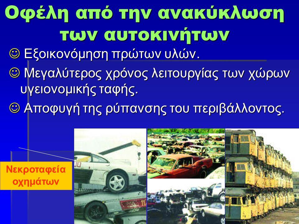 Οφέλη από την ανακύκλωση των αυτοκινήτων
