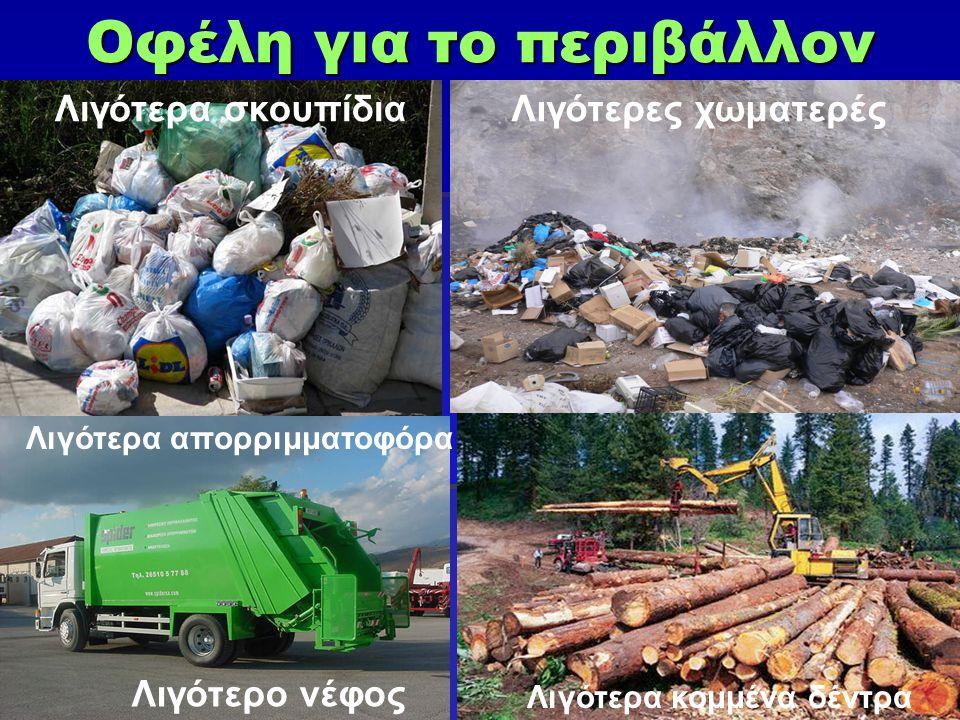 Οφέλη για το περιβάλλον