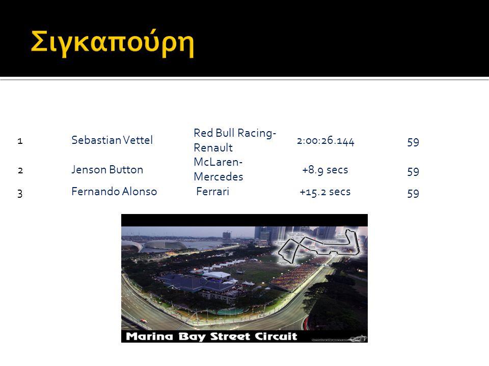Σιγκαπούρη 1 Sebastian Vettel Red Bull Racing-Renault 2:00:26.144 59 2