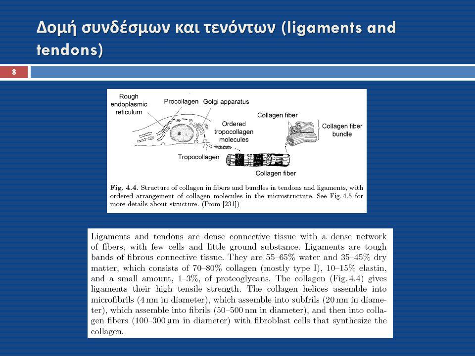 Δομή συνδέσμων και τενόντων (ligaments and tendons)