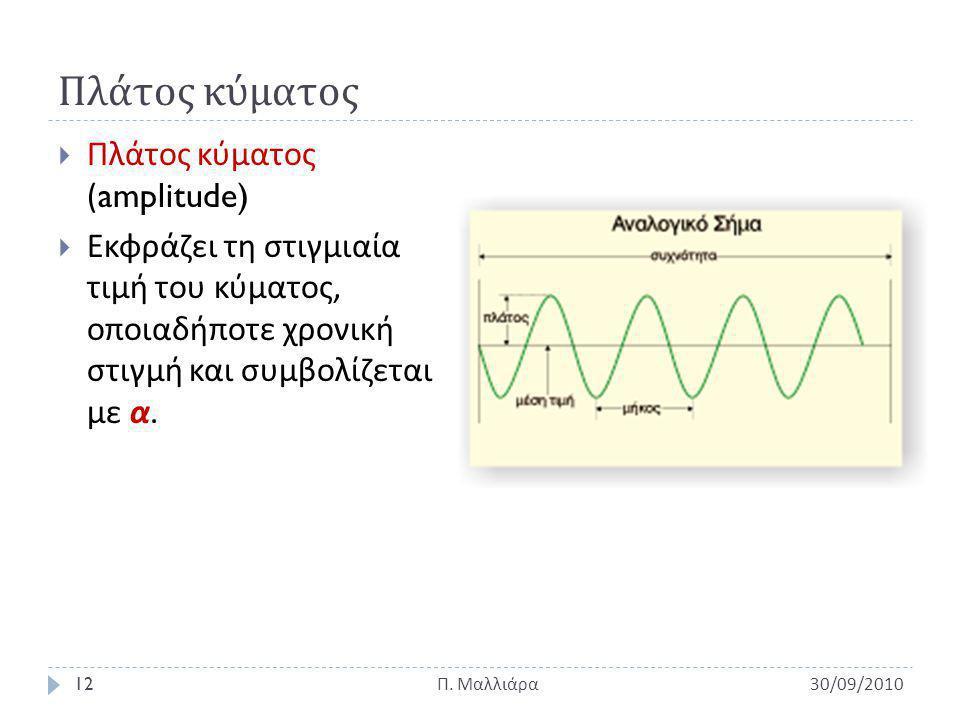 Πλάτος κύματος Πλάτος κύματος (amplitude)