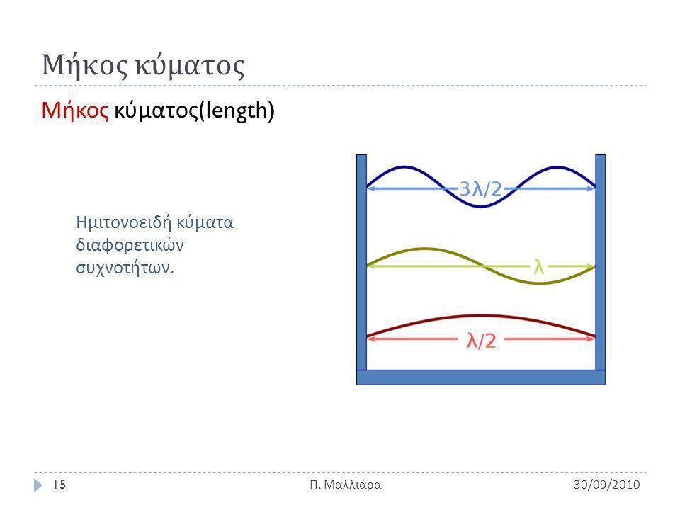 Μήκος κύματος Μήκος κύματος(length) Ημιτονοειδή κύματα