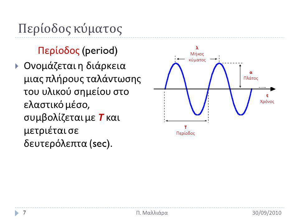 Περίοδος κύματος Περίοδος (period)