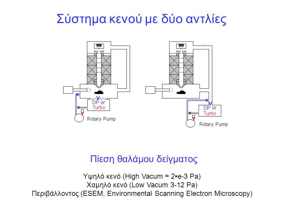 Σύστημα κενού με δύο αντλίες