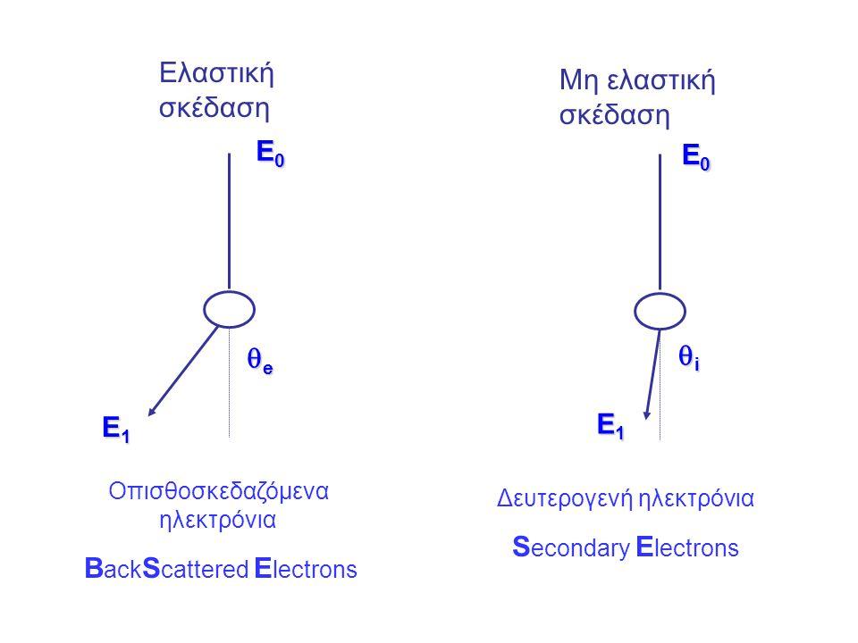 Ελαστική σκέδαση Μη ελαστική σκέδαση E0 i e E1 Secondary Electrons