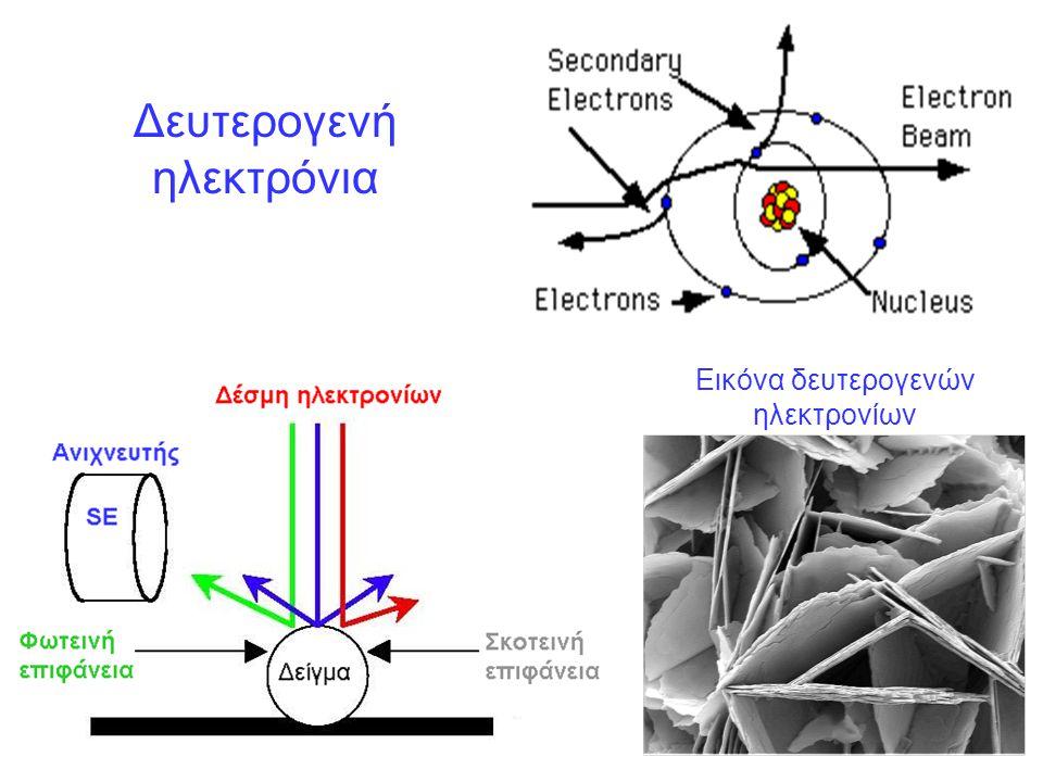 Δευτερογενή ηλεκτρόνια