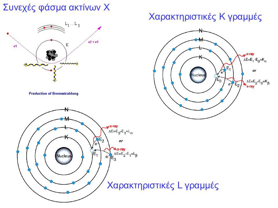 Συνεχές φάσμα ακτίνων Χ