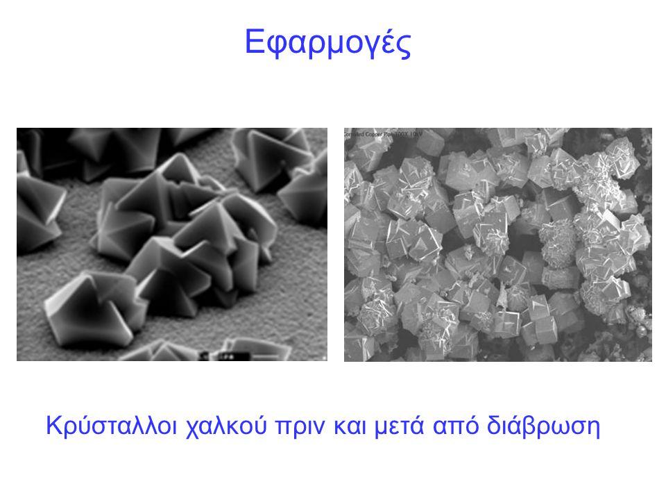 Εφαρμογές Κρύσταλλοι χαλκού πριν και μετά από διάβρωση