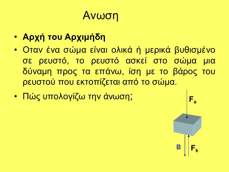 Ανωση Αρχή του Αρχιμήδη