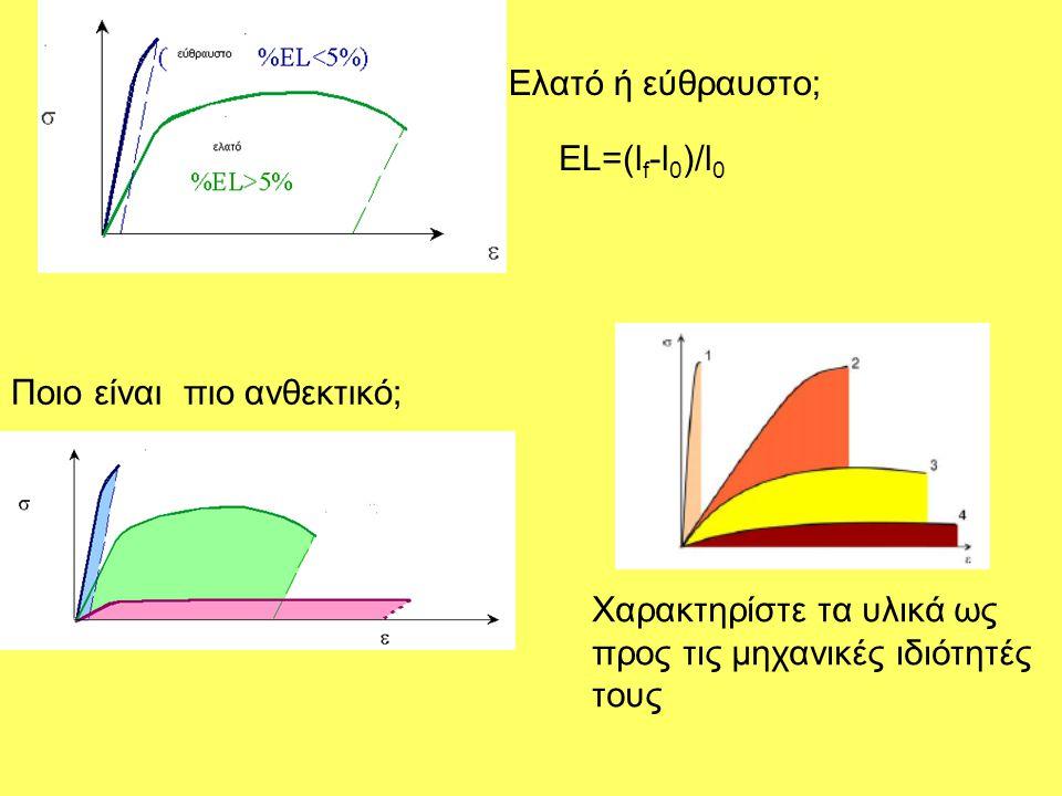 Ελατό ή εύθραυστο; EL=(lf-l0)/l0.