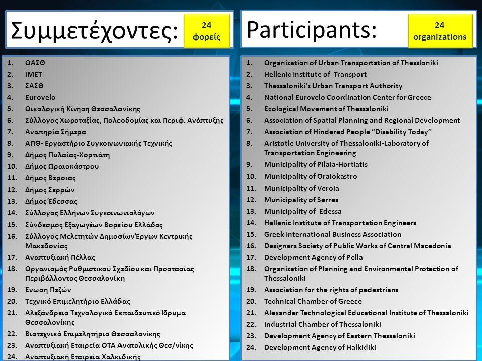 Συμμετέχοντες: Participants: 24 φορείς 24 organizations ΟΑΣΘ ΙΜΕΤ ΣΑΣΘ