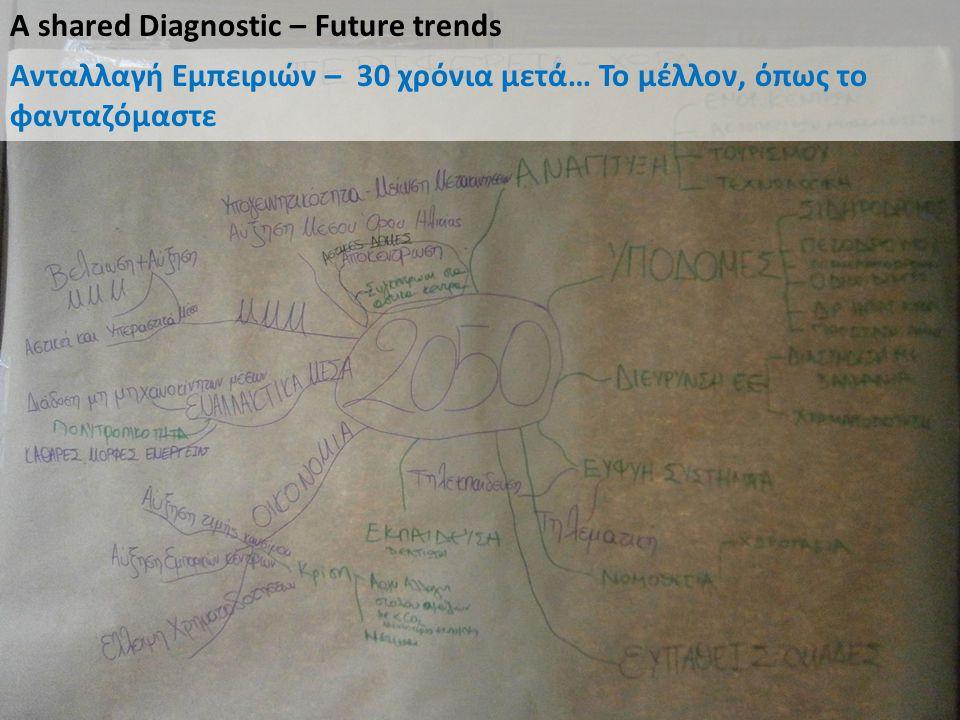 A shared Diagnostic – Future trends