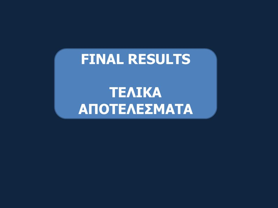 FINAL RESULTS ΤΕΛΙΚΑ ΑΠΟΤΕΛΕΣΜΑΤΑ
