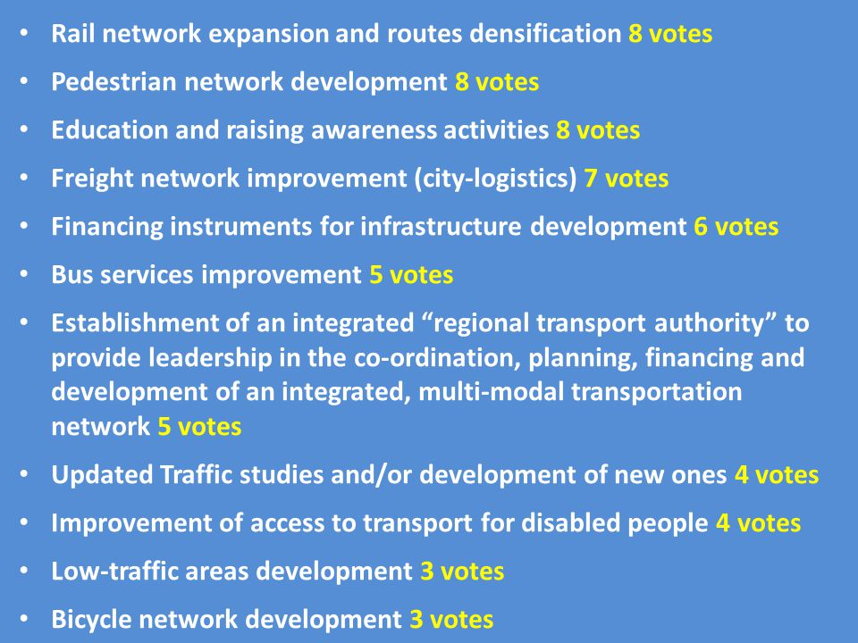 Rail network expansion and routes densification 8 votes