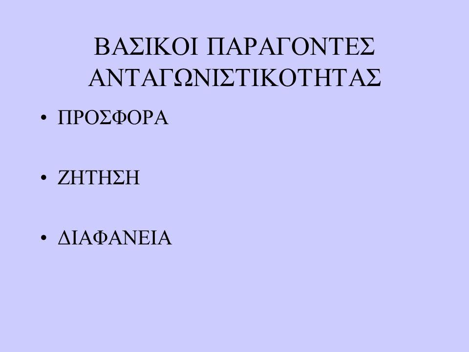 ΒΑΣΙΚΟΙ ΠΑΡΑΓΟΝΤΕΣ ΑΝΤΑΓΩΝΙΣΤΙΚΟΤΗΤΑΣ