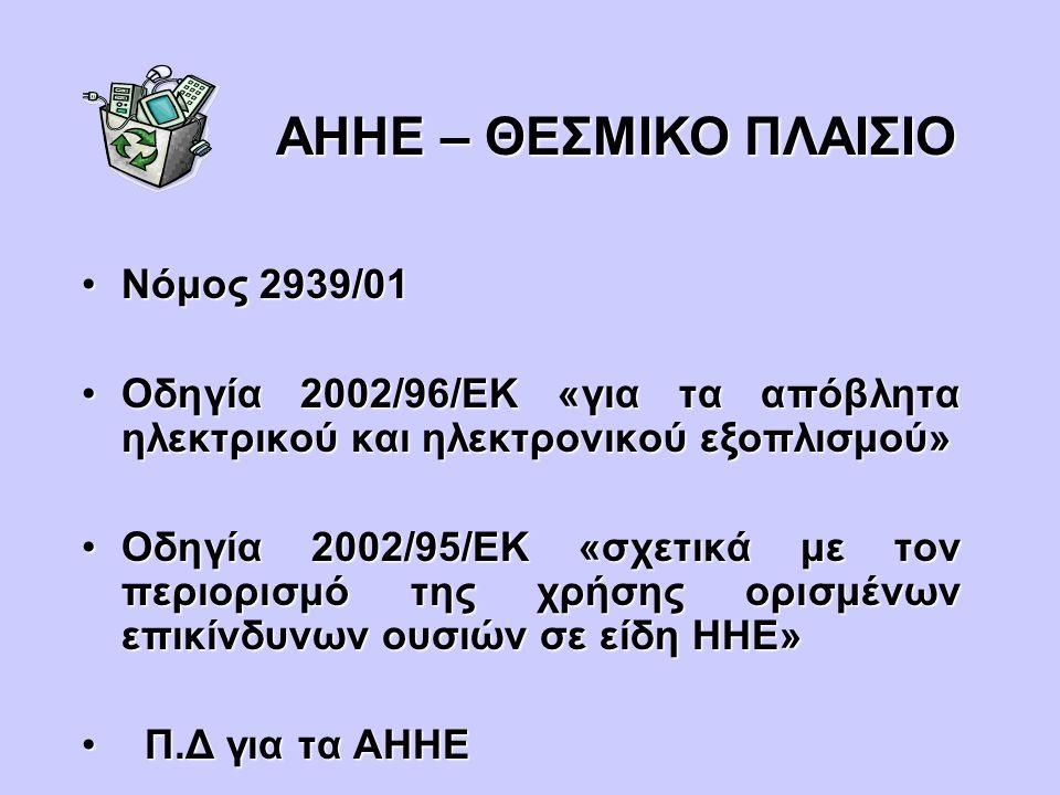 ΑΗΗΕ – ΘΕΣΜΙΚΟ ΠΛΑΙΣΙΟ Νόμος 2939/01