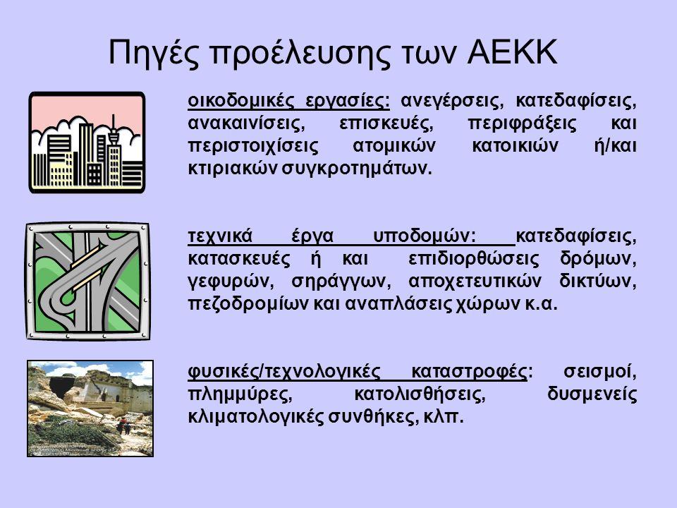 Πηγές προέλευσης των ΑΕΚΚ