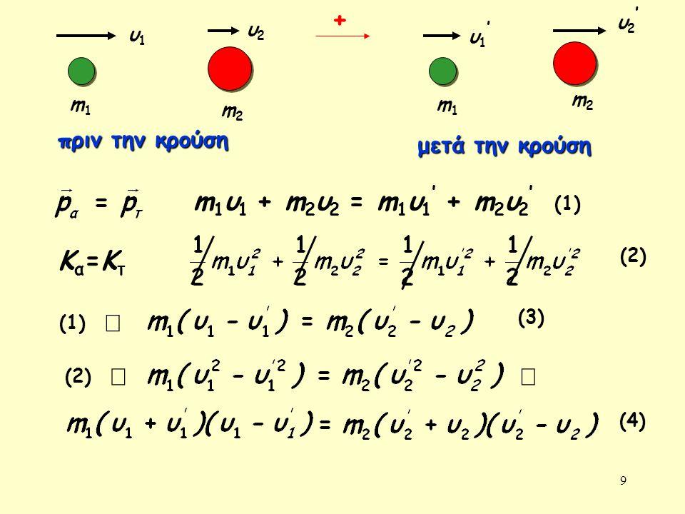 + m1υ1 + m2υ2 = m1υ1' + m2υ2' (1) Κα=Κτ Þ Þ πριν την κρούση