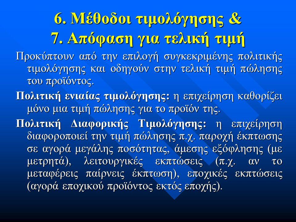 6. Μέθοδοι τιμολόγησης & 7. Απόφαση για τελική τιμή