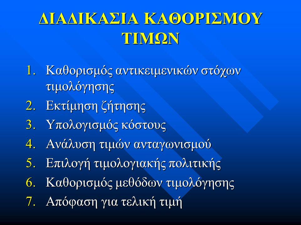 ΔΙΑΔΙΚΑΣΙΑ ΚΑΘΟΡΙΣΜΟΥ ΤΙΜΩΝ