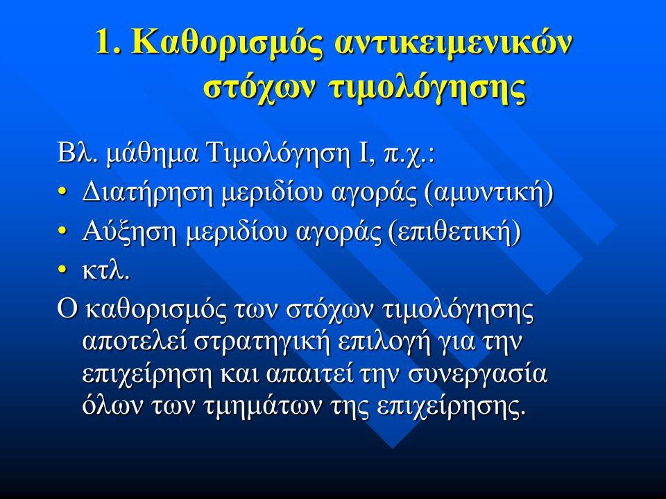 1. Καθορισμός αντικειμενικών στόχων τιμολόγησης