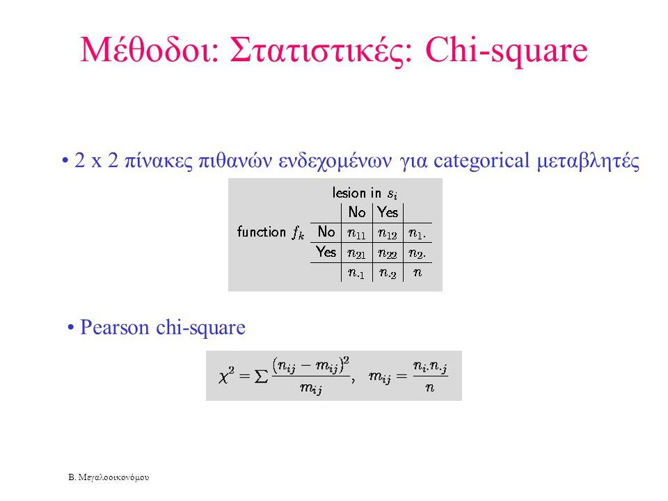 Μέθοδοι: Στατιστικές: Chi-square