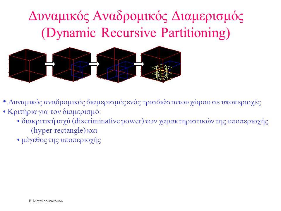 Δυναμικός Αναδρομικός Διαμερισμός (Dynamic Recursive Partitioning)