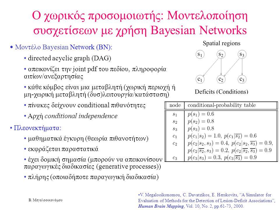 Ο χωρικός προσομοιωτής: Μοντελοποίηση συσχετίσεων με χρήση Bayesian Networks