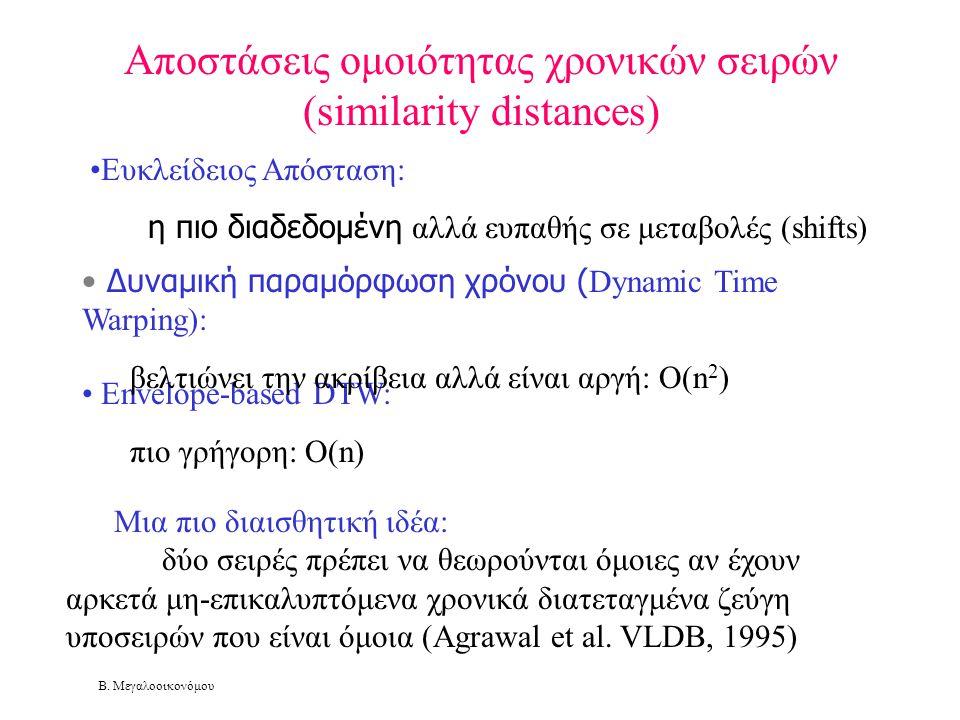 Αποστάσεις ομοιότητας χρονικών σειρών (similarity distances)