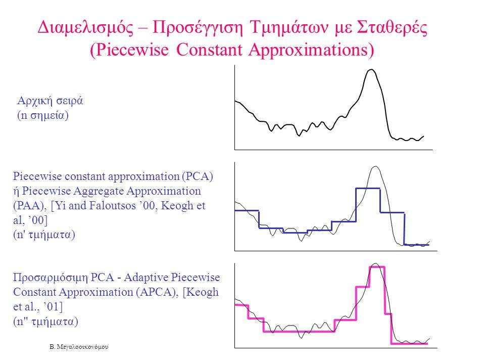 Διαμελισμός – Προσέγγιση Τμημάτων με Σταθερές (Piecewise Constant Approximations)