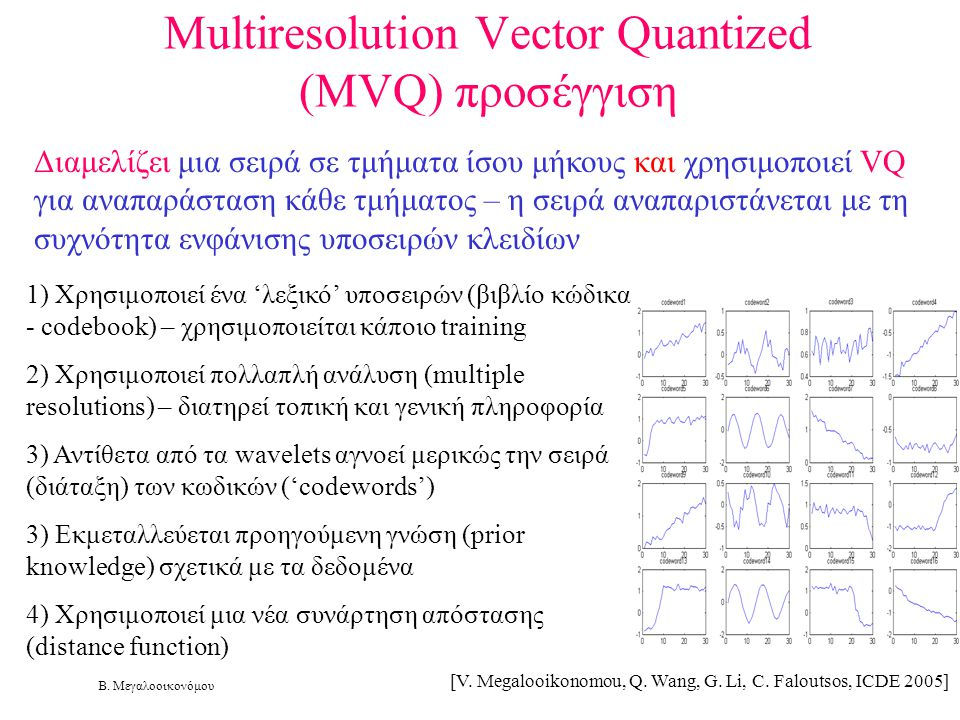 Multiresolution Vector Quantized (MVQ) προσέγγιση