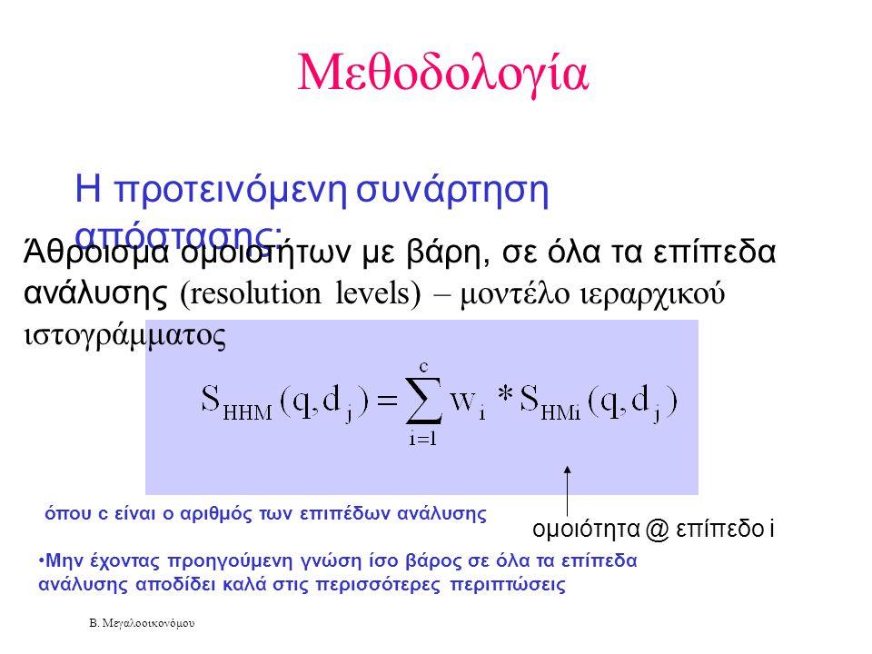 Μεθοδολογία Η προτεινόμενη συνάρτηση απόστασης: