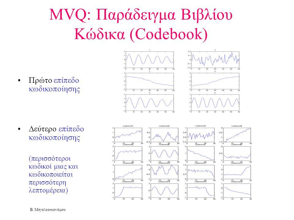 MVQ: Παράδειγμα Βιβλίου Κώδικα (Codebook)