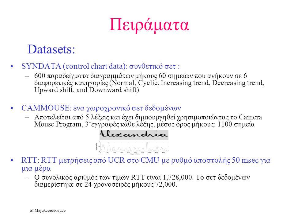 Πειράματα Datasets: SYNDATA (control chart data): συνθετικό σετ :