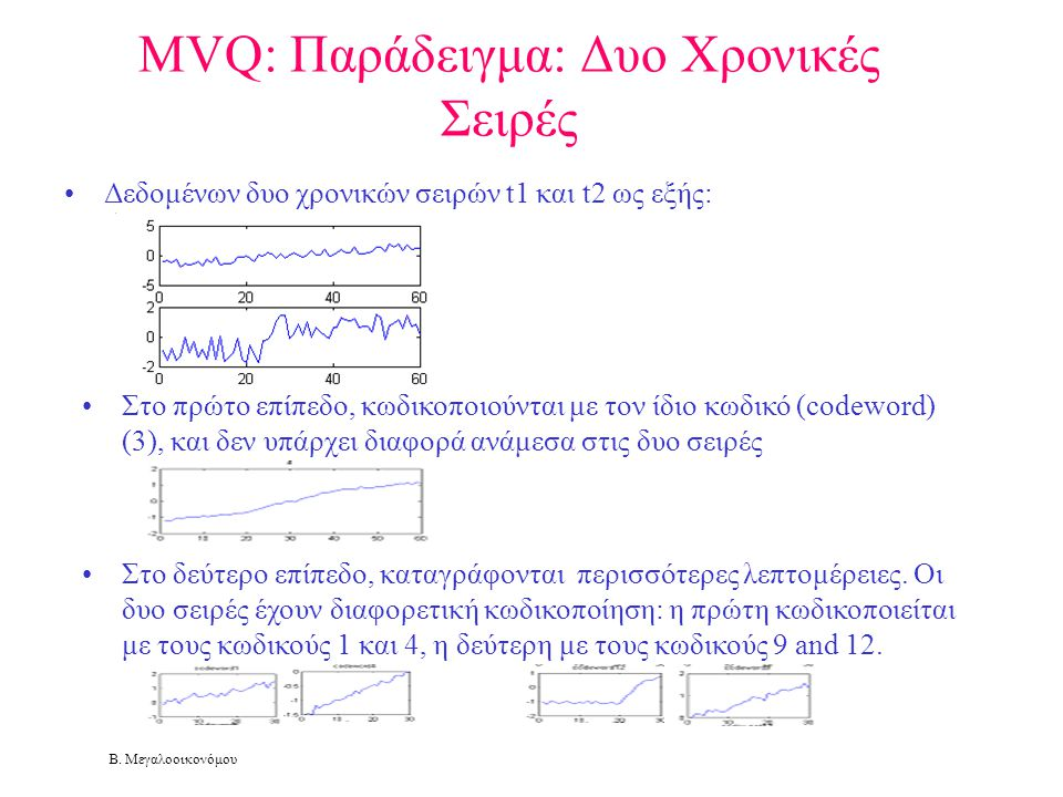 MVQ: Παράδειγμα: Δυο Χρονικές Σειρές