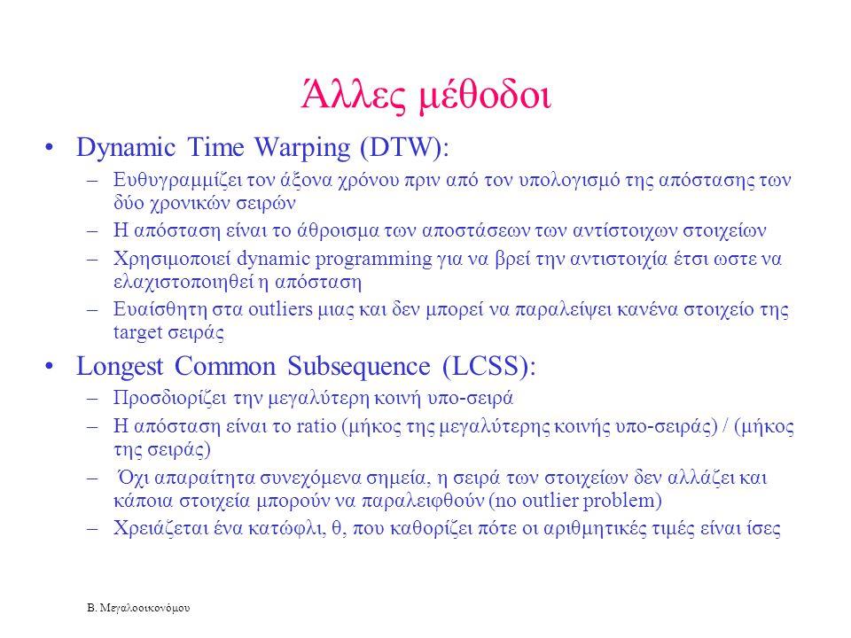 Άλλες μέθοδοι Dynamic Time Warping (DTW):