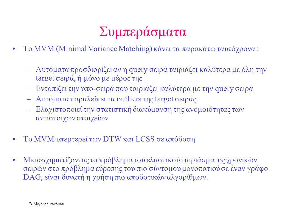 Συμπεράσματα To MVM (Minimal Variance Matching) κάνει τα παρακάτω ταυτόχρονα :