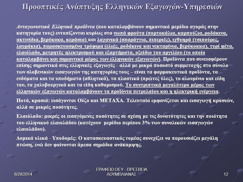 Προοπτικές Ανάπτυξης Ελληνικών Εξαγωγών-Υπηρεσιών