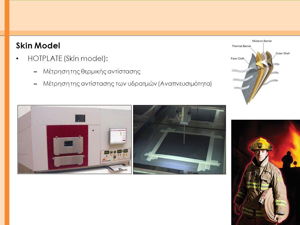 Skin Model HOTPLATE (Skin model): Μέτρηση της θερμικής αντίστασης