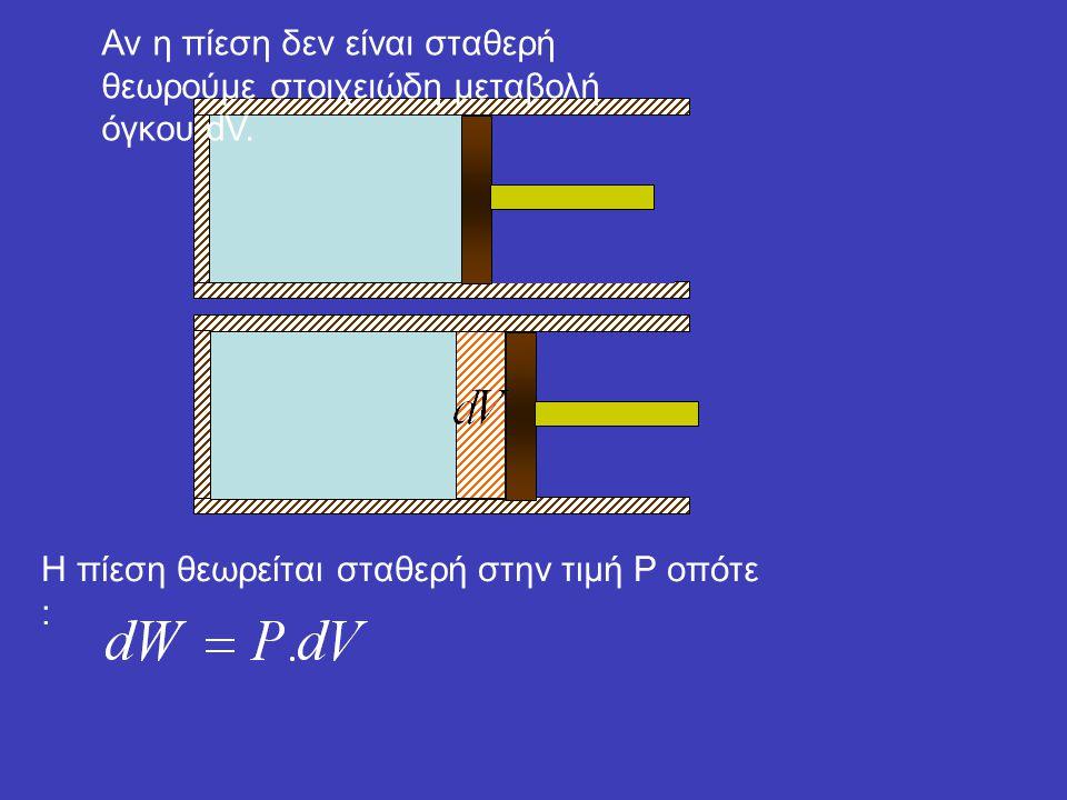 Αν η πίεση δεν είναι σταθερή θεωρούμε στοιχειώδη μεταβολή όγκου dV.