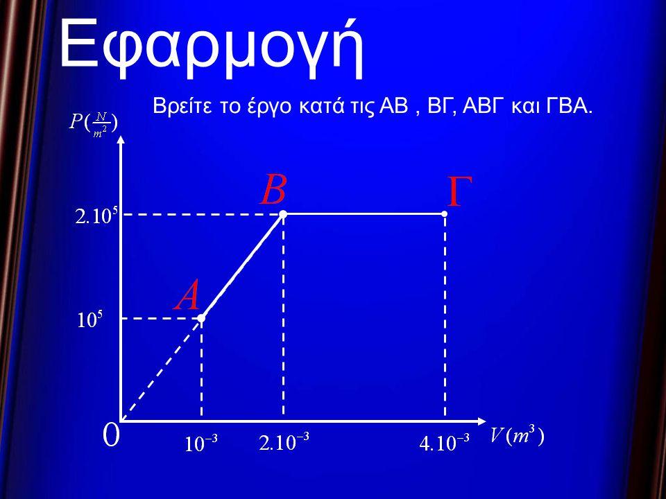 Εφαρμογή Βρείτε το έργο κατά τις ΑΒ , ΒΓ, ΑΒΓ και ΓΒΑ.