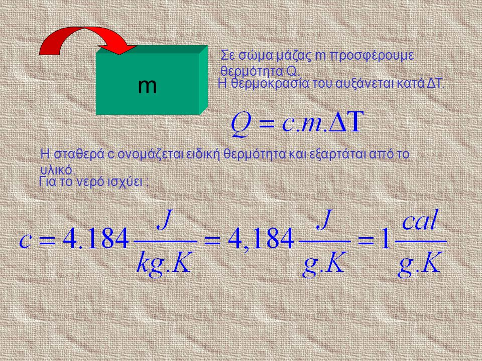 m Σε σώμα μάζας m προσφέρουμε θερμότητα Q.