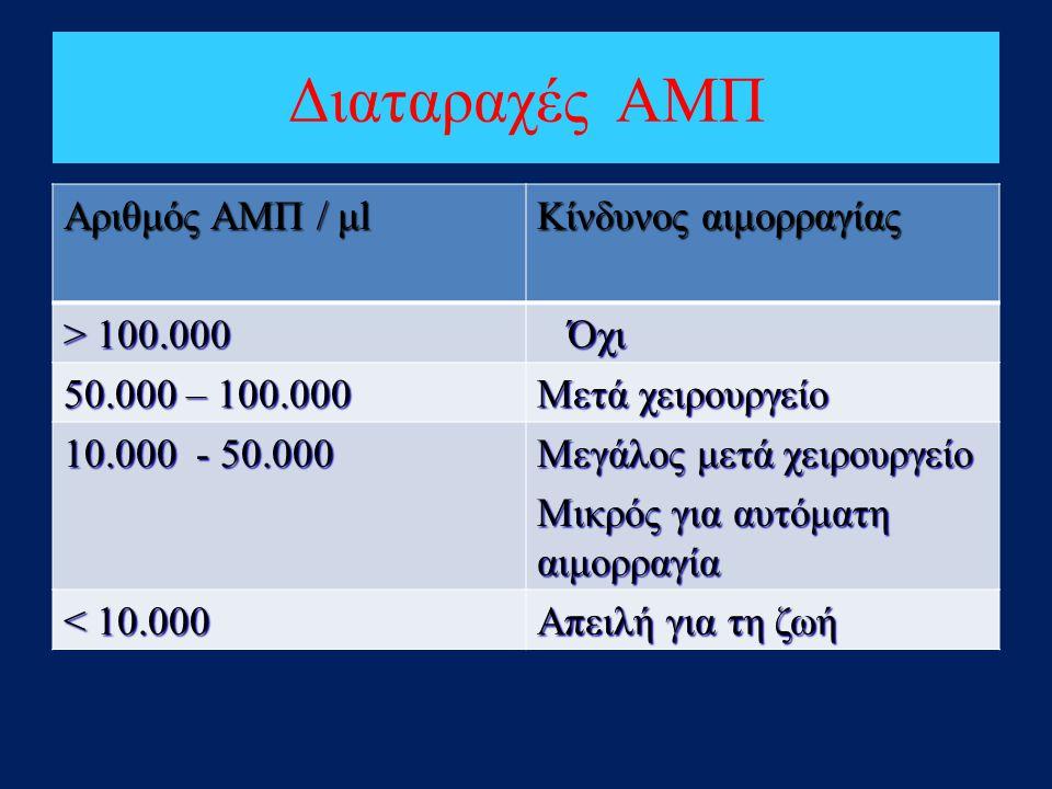 Διαταραχές ΑΜΠ Αριθμός ΑΜΠ / μl Κίνδυνος αιμορραγίας > 100.000 Όχι
